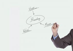 Bild: Tafel und Stift mit Hand zeichnet Konzept für Social Media Workshop